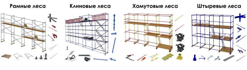 виды строительного леса