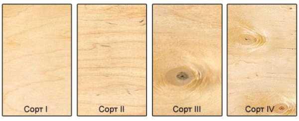 сорт древесины